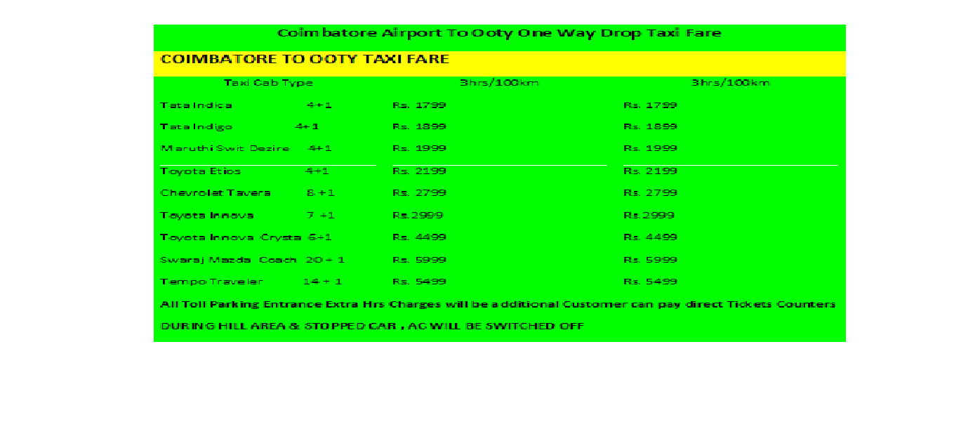 COIMBATORE TO OOTY TAXI FARE