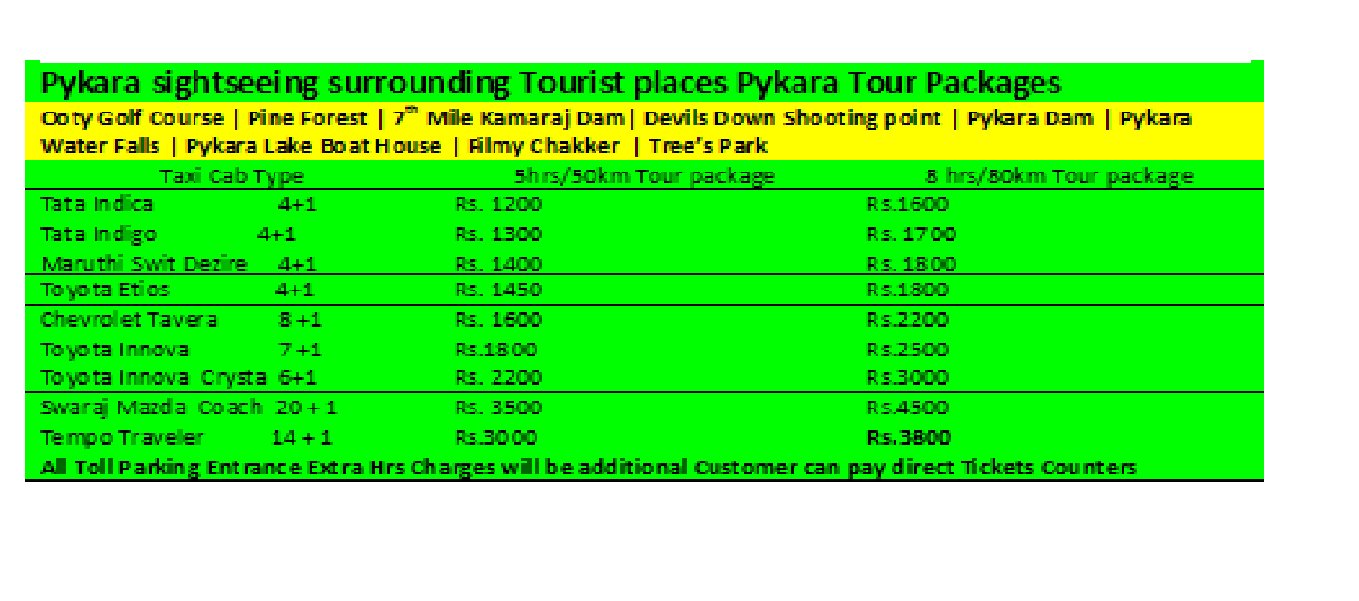 ooty pykara sightseeing cab charges