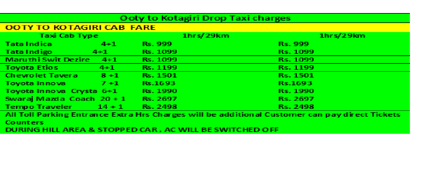 ooty to kotagiri cab service and charges to drop