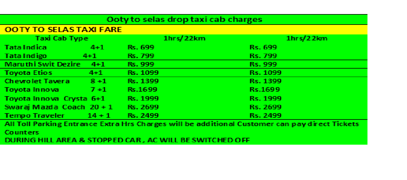 ooty to selas cab charges